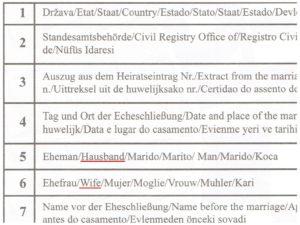 I Pronounce You Hausband And Wife – Medo's Home Page